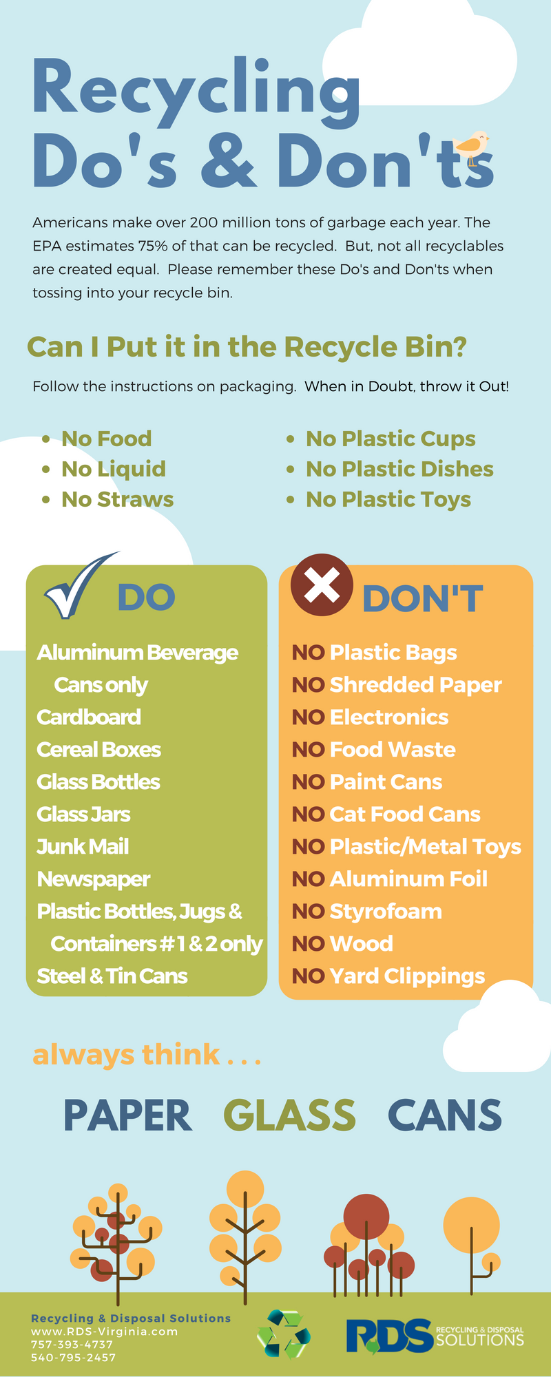Recycling Dos and Donts